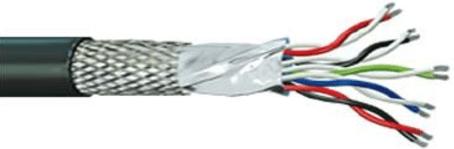 cabos blindados2 e1520608504193 - Cabo Blindado e Cabo Shieldado