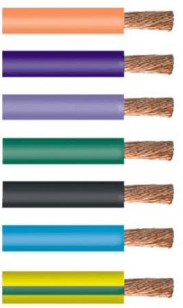 fios e cabos eletricos2 - Fios e cabos Elétricos