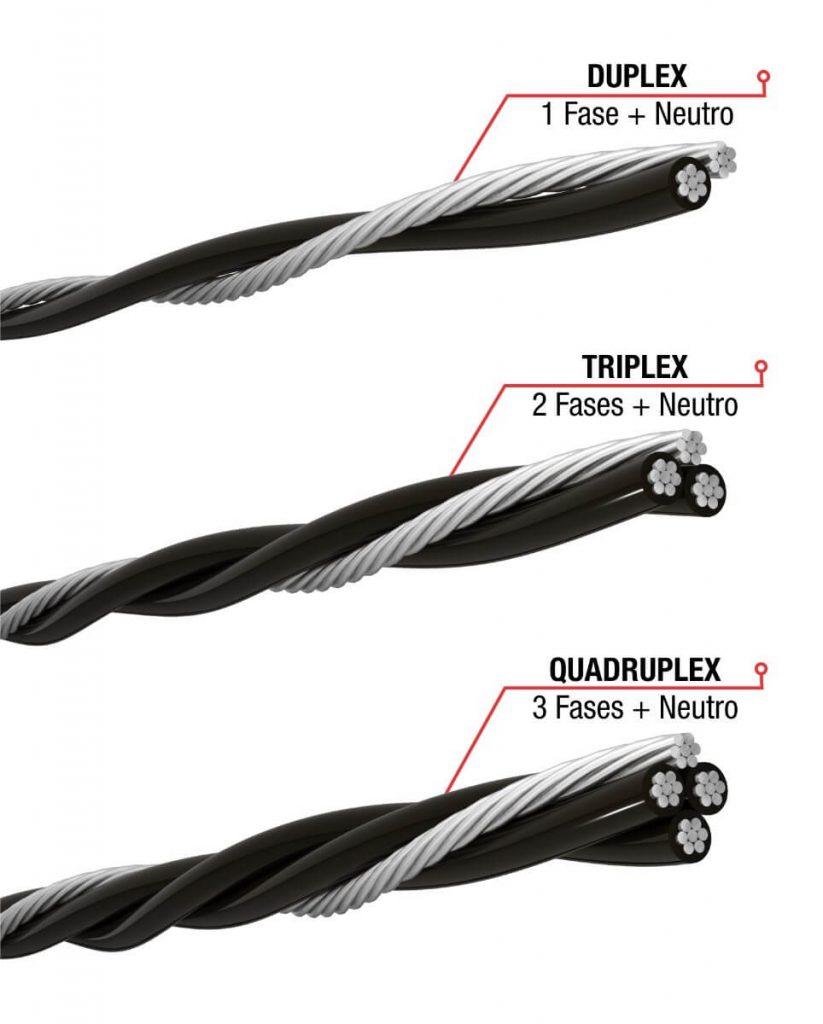 100 metros fio cabo de aluminio inmetro multiplex 823x1024 - Cabo de Alumínio Multiplexado